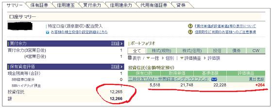 SBI証券口座