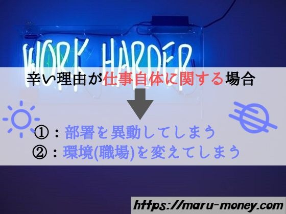 【挿絵】辛い理由が仕事自体に関する場合