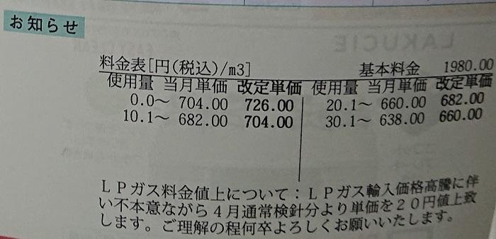 丸山家ガス単価