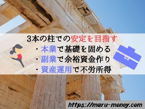 【挿絵】3本の柱での安定を目指す-・本業で基礎を固める-・副業で余裕資金作り-・資産運用で不労所得